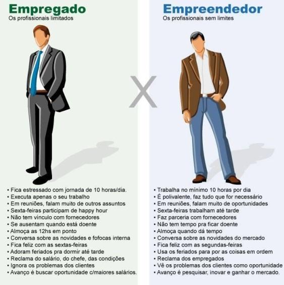 empregado-empreendedor